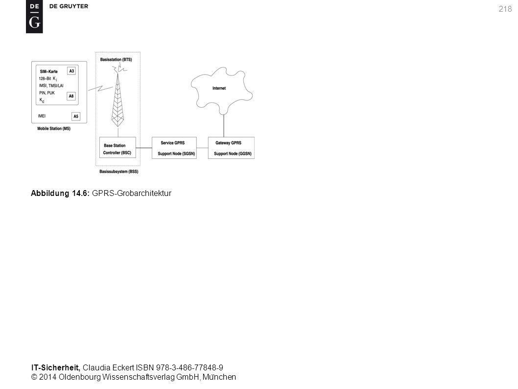 IT-Sicherheit, Claudia Eckert ISBN 978-3-486-77848-9 © 2014 Oldenbourg Wissenschaftsverlag GmbH, Mu ̈ nchen 218 Abbildung 14.6: GPRS-Grobarchitektur