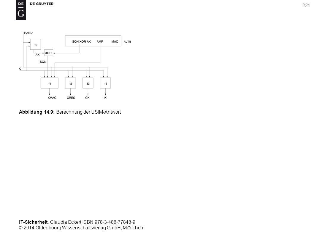 IT-Sicherheit, Claudia Eckert ISBN 978-3-486-77848-9 © 2014 Oldenbourg Wissenschaftsverlag GmbH, Mu ̈ nchen 221 Abbildung 14.9: Berechnung der USIM-Antwort
