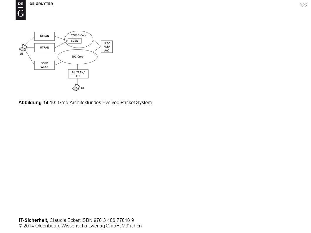 IT-Sicherheit, Claudia Eckert ISBN 978-3-486-77848-9 © 2014 Oldenbourg Wissenschaftsverlag GmbH, Mu ̈ nchen 222 Abbildung 14.10: Grob-Architektur des Evolved Packet System