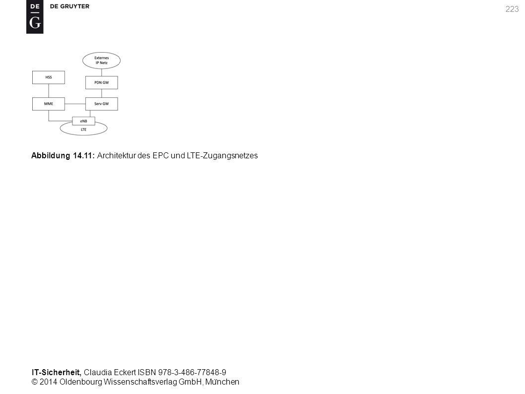 IT-Sicherheit, Claudia Eckert ISBN 978-3-486-77848-9 © 2014 Oldenbourg Wissenschaftsverlag GmbH, Mu ̈ nchen 223 Abbildung 14.11: Architektur des EPC und LTE-Zugangsnetzes