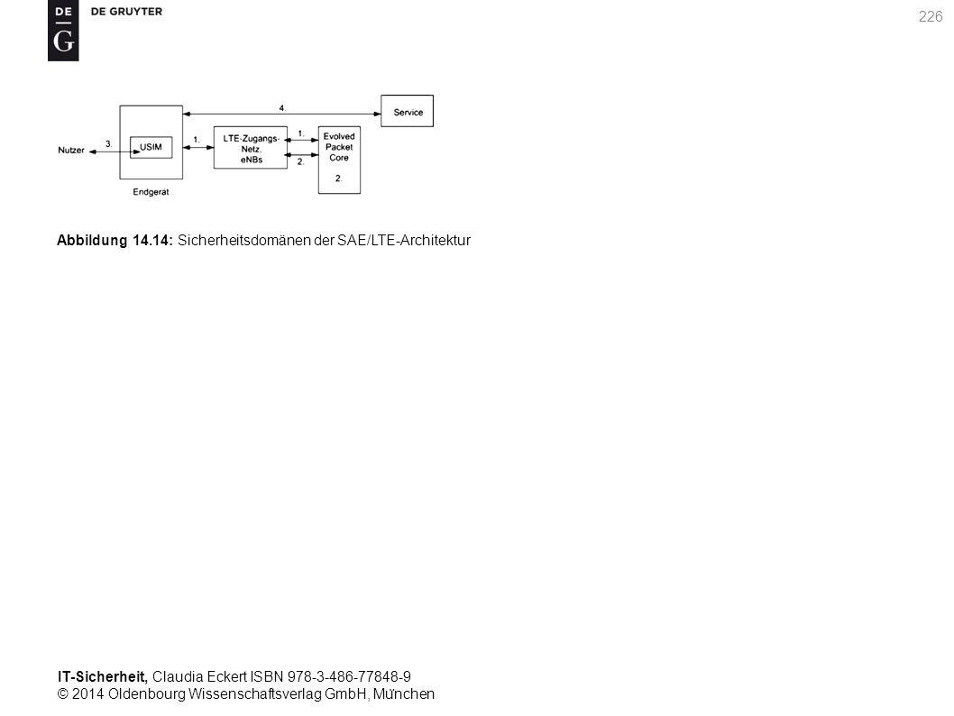 IT-Sicherheit, Claudia Eckert ISBN 978-3-486-77848-9 © 2014 Oldenbourg Wissenschaftsverlag GmbH, Mu ̈ nchen 226 Abbildung 14.14: Sicherheitsdomänen der SAE/LTE-Architektur