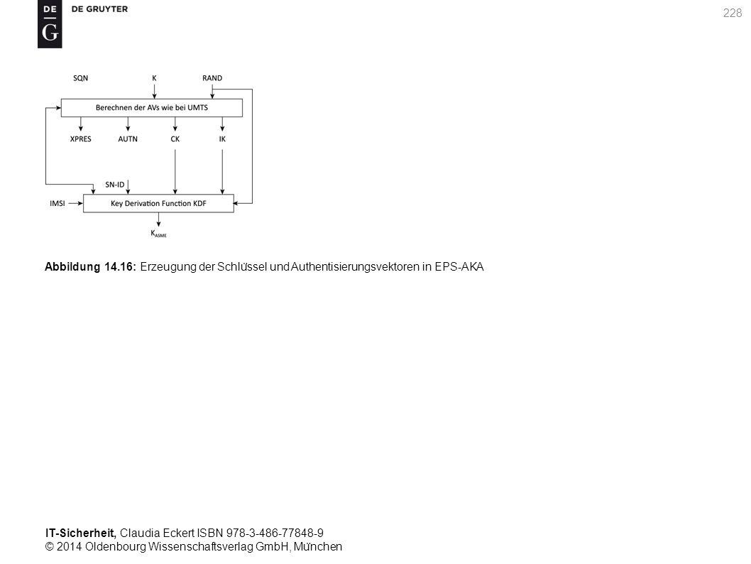 IT-Sicherheit, Claudia Eckert ISBN 978-3-486-77848-9 © 2014 Oldenbourg Wissenschaftsverlag GmbH, Mu ̈ nchen 228 Abbildung 14.16: Erzeugung der Schlu ̈ ssel und Authentisierungsvektoren in EPS-AKA