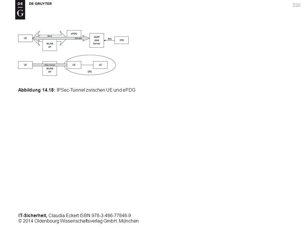 IT-Sicherheit, Claudia Eckert ISBN 978-3-486-77848-9 © 2014 Oldenbourg Wissenschaftsverlag GmbH, Mu ̈ nchen 230 Abbildung 14.18: IPSec-Tunnel zwischen UE und ePDG