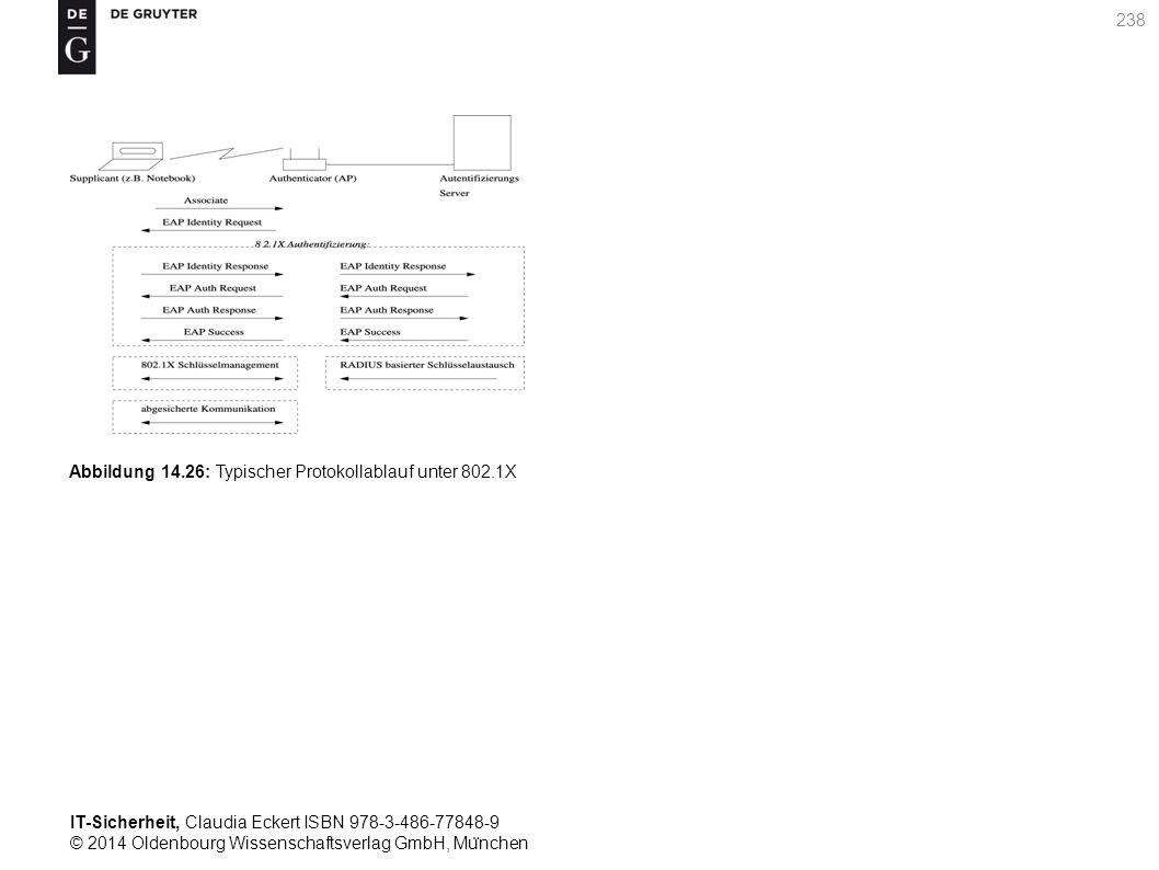 IT-Sicherheit, Claudia Eckert ISBN 978-3-486-77848-9 © 2014 Oldenbourg Wissenschaftsverlag GmbH, Mu ̈ nchen 238 Abbildung 14.26: Typischer Protokollablauf unter 802.1X