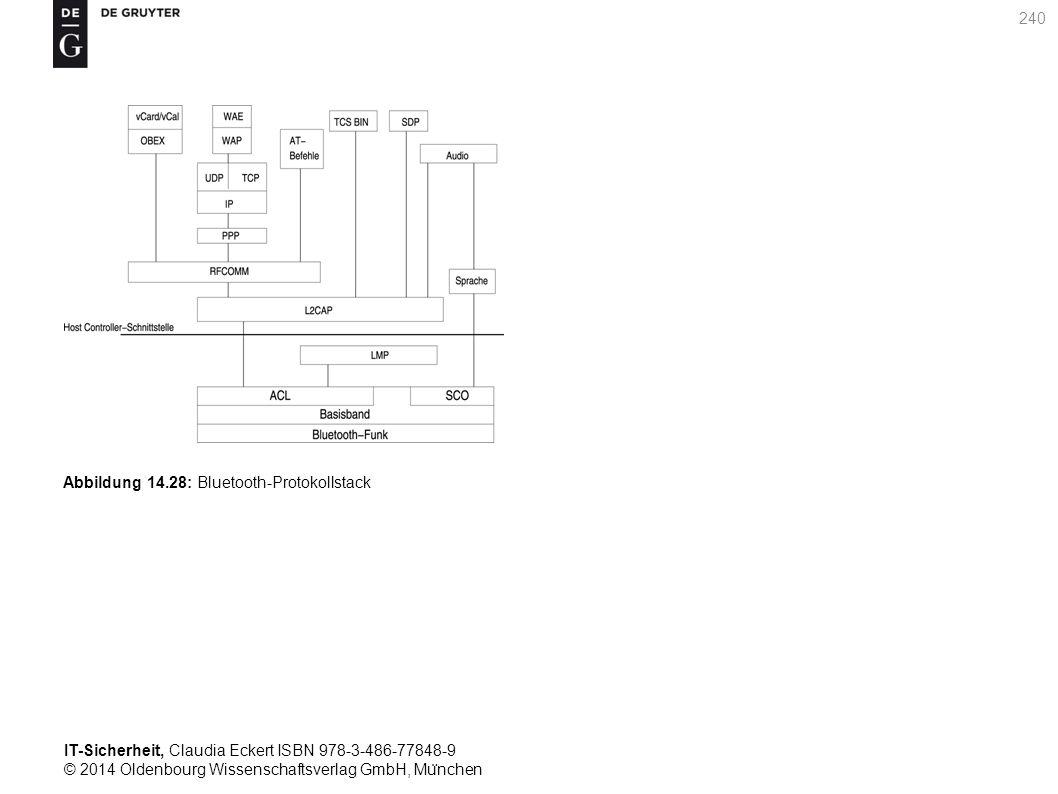 IT-Sicherheit, Claudia Eckert ISBN 978-3-486-77848-9 © 2014 Oldenbourg Wissenschaftsverlag GmbH, Mu ̈ nchen 240 Abbildung 14.28: Bluetooth-Protokollstack