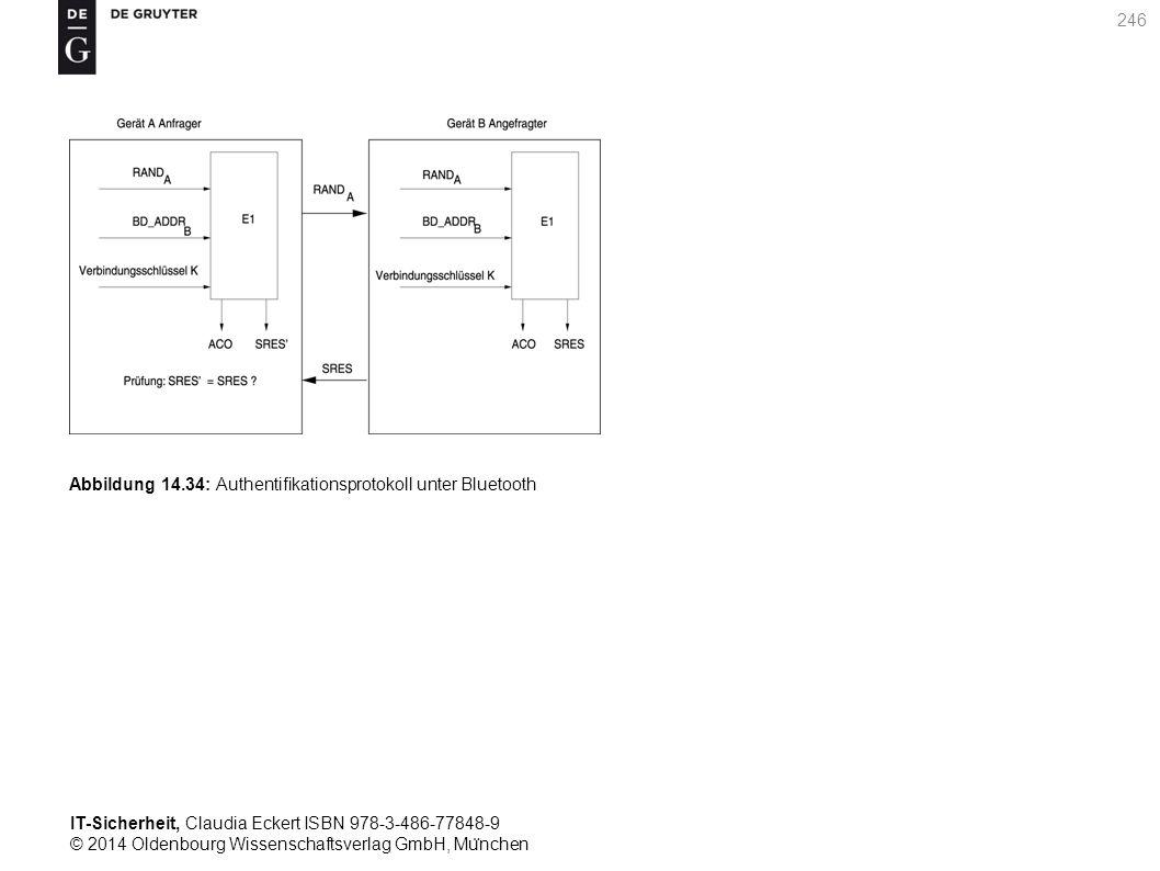 IT-Sicherheit, Claudia Eckert ISBN 978-3-486-77848-9 © 2014 Oldenbourg Wissenschaftsverlag GmbH, Mu ̈ nchen 246 Abbildung 14.34: Authentifikationsprotokoll unter Bluetooth