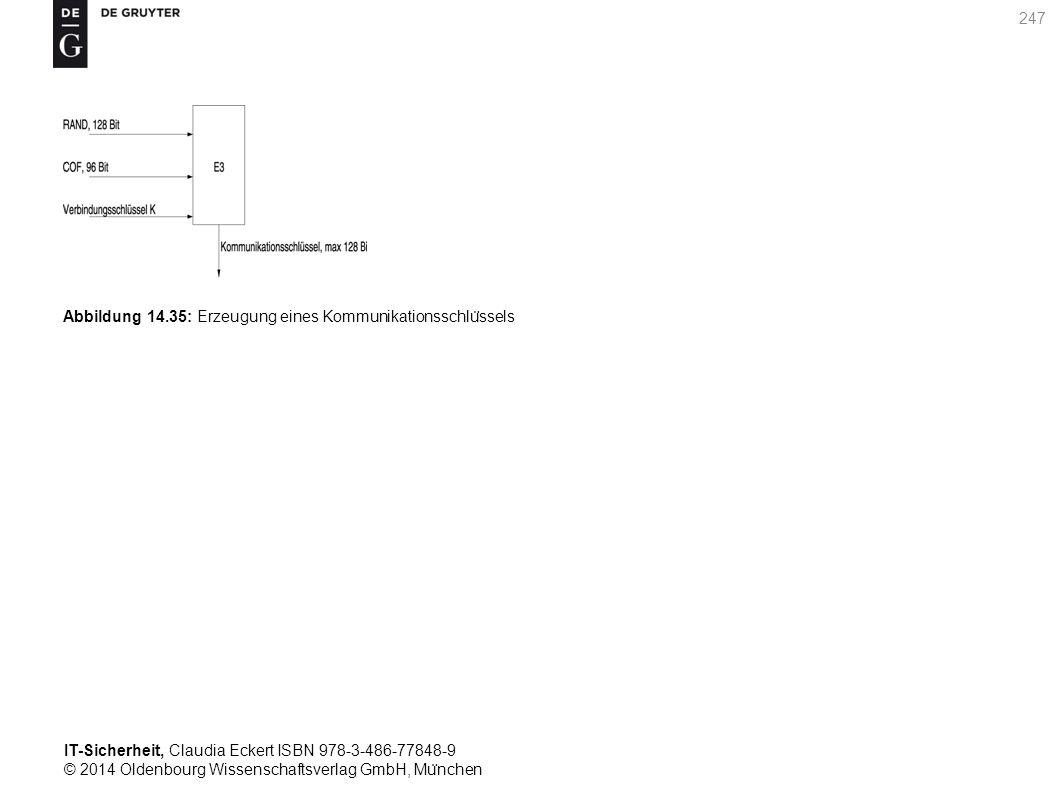 IT-Sicherheit, Claudia Eckert ISBN 978-3-486-77848-9 © 2014 Oldenbourg Wissenschaftsverlag GmbH, Mu ̈ nchen 247 Abbildung 14.35: Erzeugung eines Kommunikationsschlu ̈ ssels