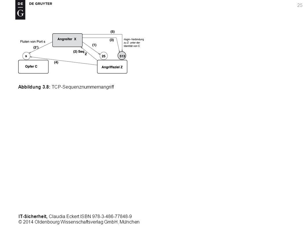 IT-Sicherheit, Claudia Eckert ISBN 978-3-486-77848-9 © 2014 Oldenbourg Wissenschaftsverlag GmbH, Mu ̈ nchen 25 Abbildung 3.8: TCP-Sequenznummernangriff