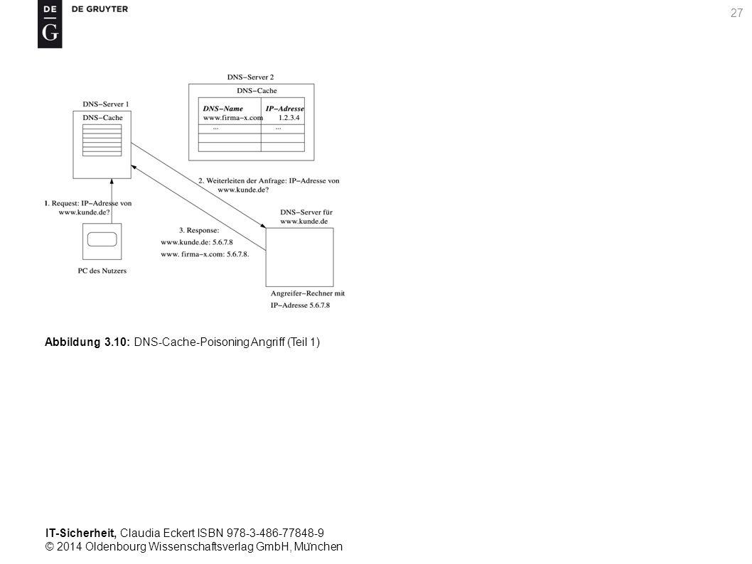 IT-Sicherheit, Claudia Eckert ISBN 978-3-486-77848-9 © 2014 Oldenbourg Wissenschaftsverlag GmbH, Mu ̈ nchen 27 Abbildung 3.10: DNS-Cache-Poisoning Angriff (Teil 1)
