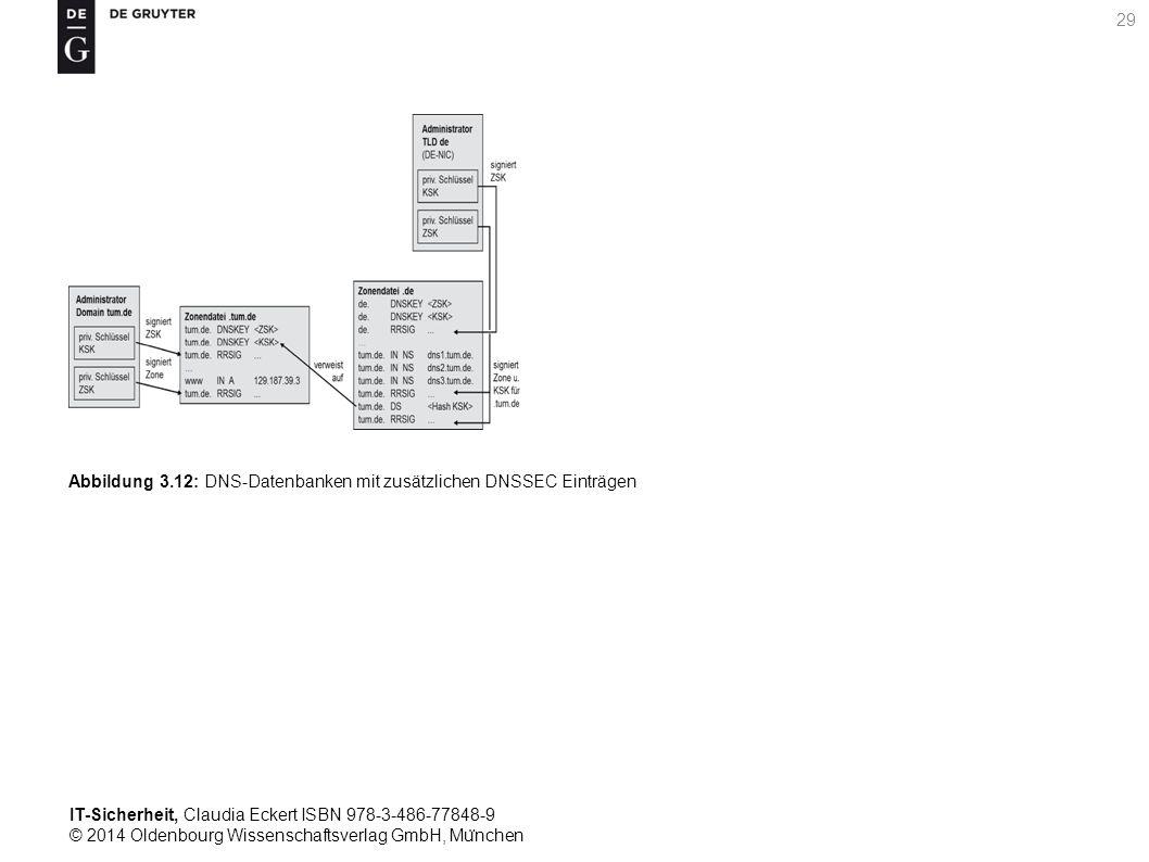 IT-Sicherheit, Claudia Eckert ISBN 978-3-486-77848-9 © 2014 Oldenbourg Wissenschaftsverlag GmbH, Mu ̈ nchen 29 Abbildung 3.12: DNS-Datenbanken mit zusätzlichen DNSSEC Einträgen
