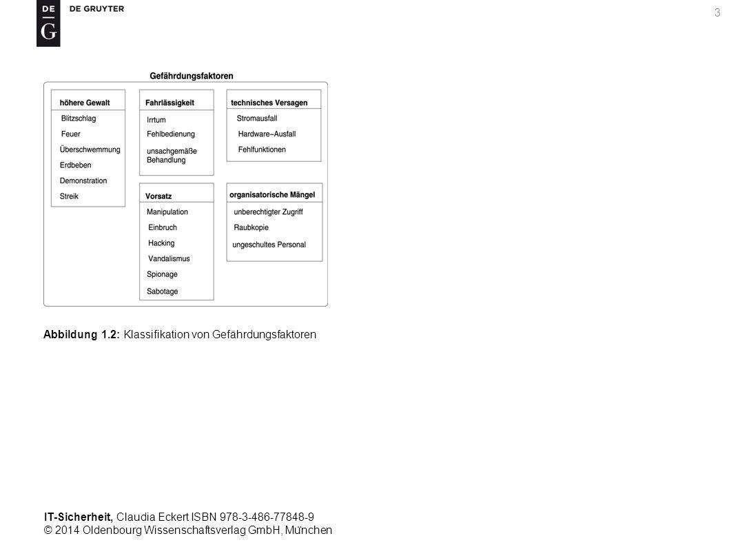 IT-Sicherheit, Claudia Eckert ISBN 978-3-486-77848-9 © 2014 Oldenbourg Wissenschaftsverlag GmbH, Mu ̈ nchen 3 Abbildung 1.2: Klassifikation von Gefährdungsfaktoren