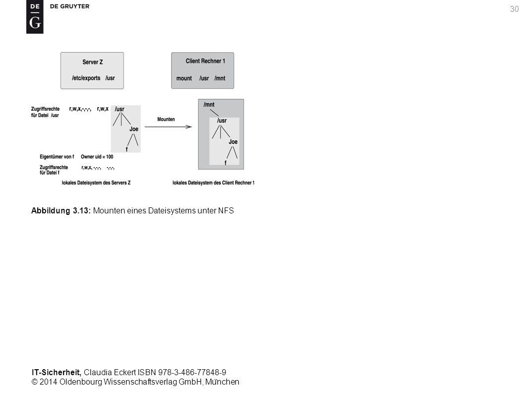 IT-Sicherheit, Claudia Eckert ISBN 978-3-486-77848-9 © 2014 Oldenbourg Wissenschaftsverlag GmbH, Mu ̈ nchen 30 Abbildung 3.13: Mounten eines Dateisystems unter NFS