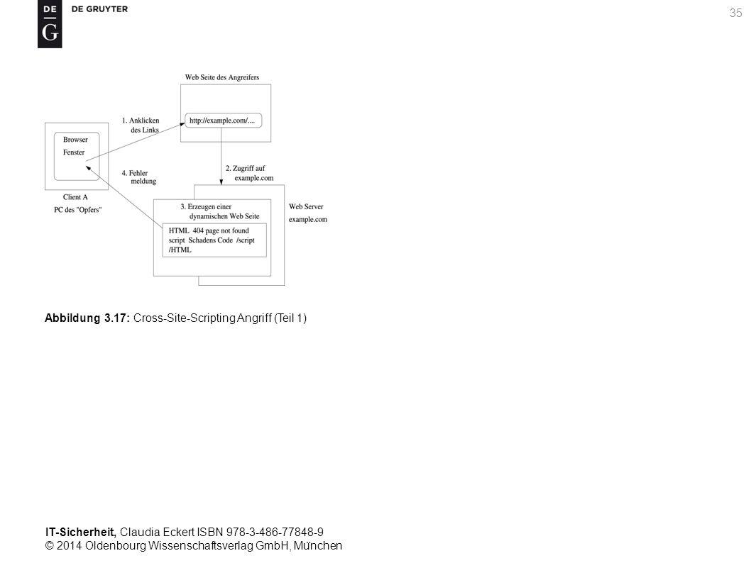 IT-Sicherheit, Claudia Eckert ISBN 978-3-486-77848-9 © 2014 Oldenbourg Wissenschaftsverlag GmbH, Mu ̈ nchen 35 Abbildung 3.17: Cross-Site-Scripting Angriff (Teil 1)