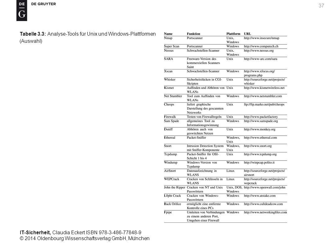 IT-Sicherheit, Claudia Eckert ISBN 978-3-486-77848-9 © 2014 Oldenbourg Wissenschaftsverlag GmbH, Mu ̈ nchen 37 Tabelle 3.3: Analyse-Tools für Unix und Windows-Plattformen (Auswahl)
