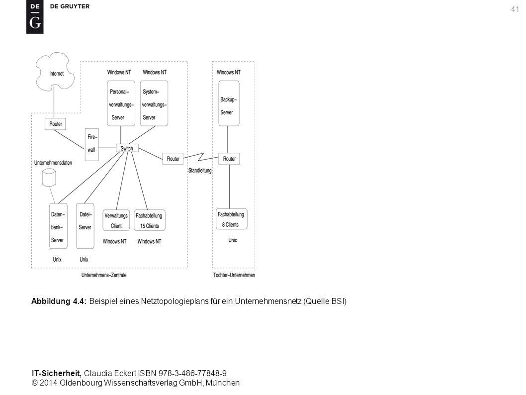 IT-Sicherheit, Claudia Eckert ISBN 978-3-486-77848-9 © 2014 Oldenbourg Wissenschaftsverlag GmbH, Mu ̈ nchen 41 Abbildung 4.4: Beispiel eines Netztopologieplans für ein Unternehmensnetz (Quelle BSI)