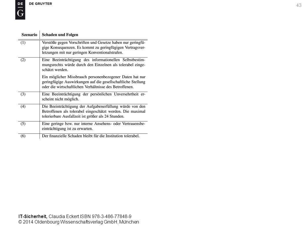 IT-Sicherheit, Claudia Eckert ISBN 978-3-486-77848-9 © 2014 Oldenbourg Wissenschaftsverlag GmbH, Mu ̈ nchen 43