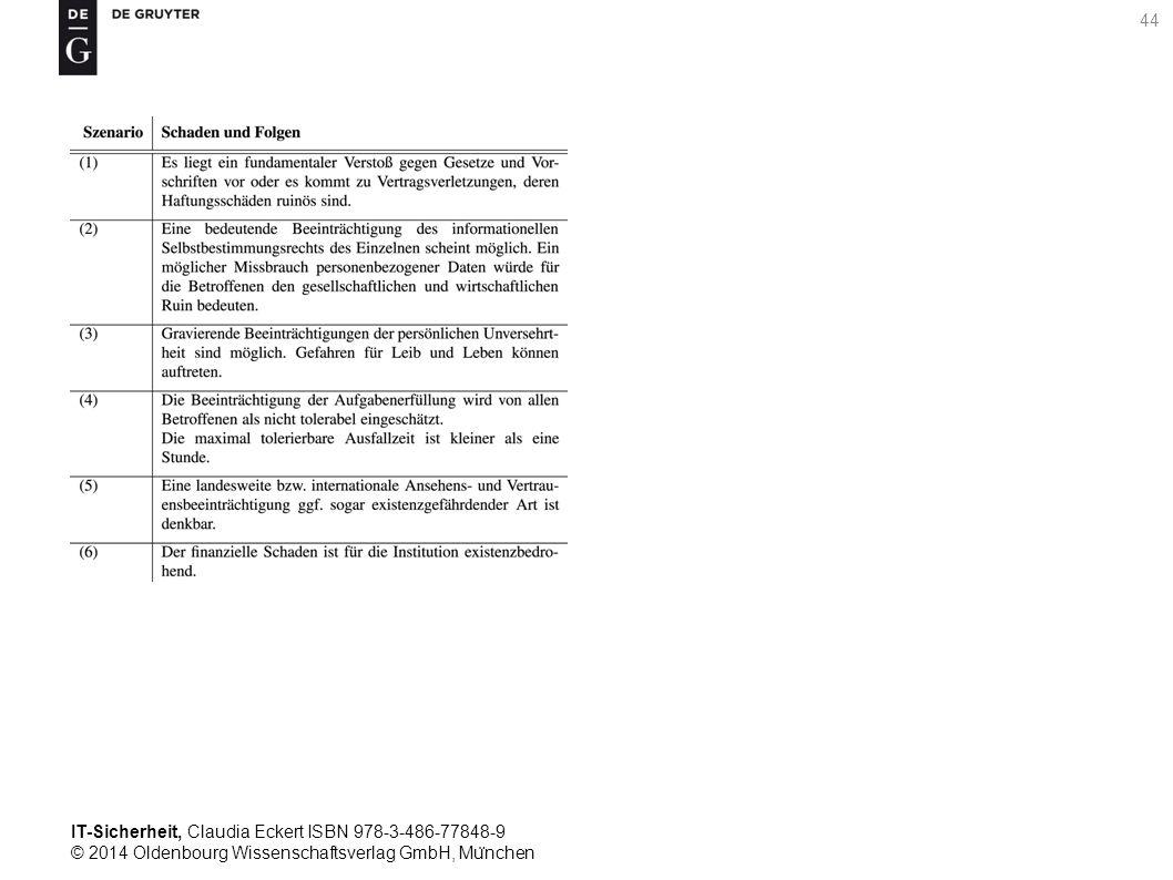 IT-Sicherheit, Claudia Eckert ISBN 978-3-486-77848-9 © 2014 Oldenbourg Wissenschaftsverlag GmbH, Mu ̈ nchen 44