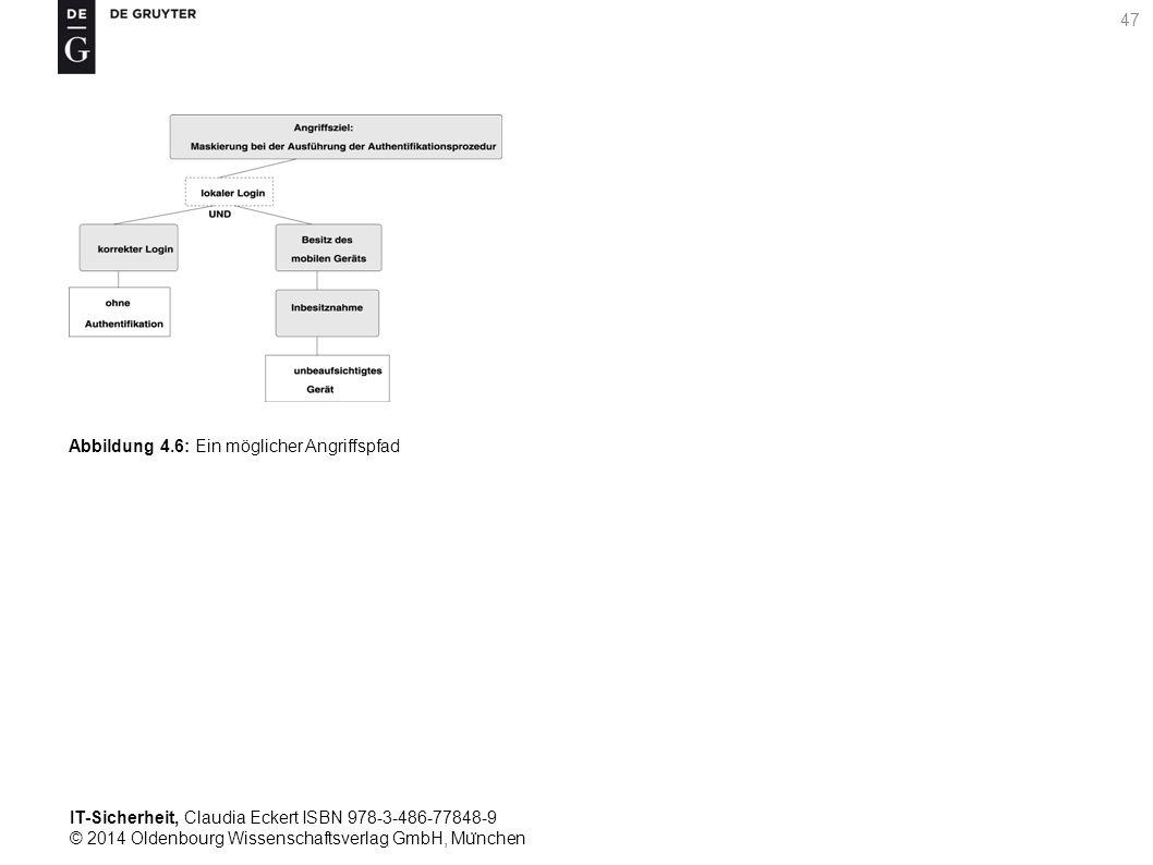 IT-Sicherheit, Claudia Eckert ISBN 978-3-486-77848-9 © 2014 Oldenbourg Wissenschaftsverlag GmbH, Mu ̈ nchen 47 Abbildung 4.6: Ein möglicher Angriffspfad