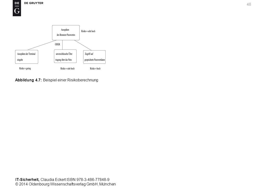 IT-Sicherheit, Claudia Eckert ISBN 978-3-486-77848-9 © 2014 Oldenbourg Wissenschaftsverlag GmbH, Mu ̈ nchen 48 Abbildung 4.7: Beispiel einer Risikoberechnung