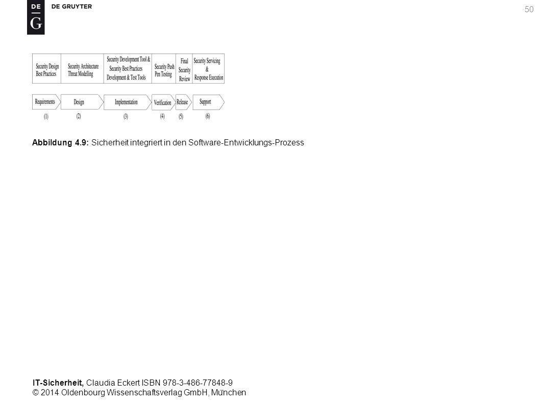IT-Sicherheit, Claudia Eckert ISBN 978-3-486-77848-9 © 2014 Oldenbourg Wissenschaftsverlag GmbH, Mu ̈ nchen 50 Abbildung 4.9: Sicherheit integriert in den Software-Entwicklungs-Prozess
