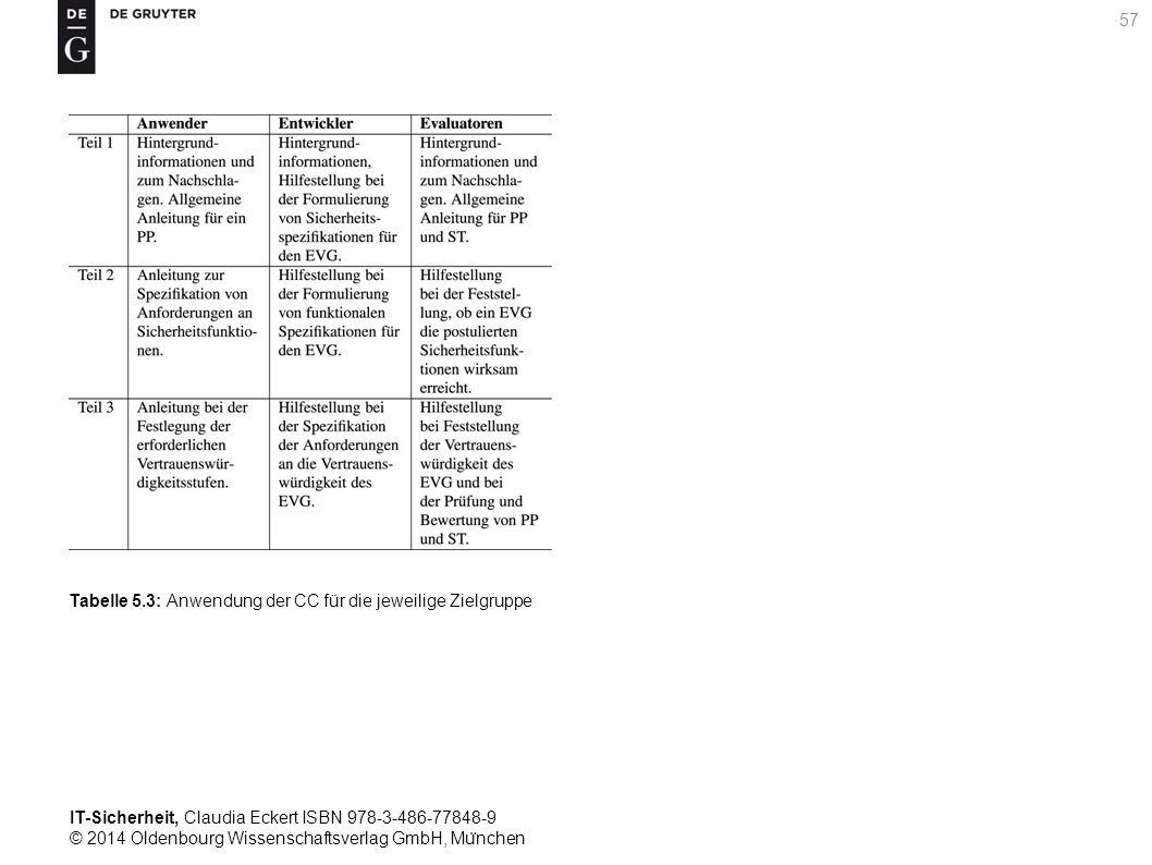 IT-Sicherheit, Claudia Eckert ISBN 978-3-486-77848-9 © 2014 Oldenbourg Wissenschaftsverlag GmbH, Mu ̈ nchen 57 Tabelle 5.3: Anwendung der CC für die jeweilige Zielgruppe