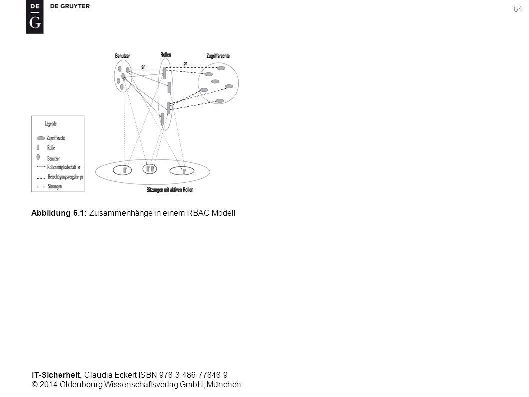 IT-Sicherheit, Claudia Eckert ISBN 978-3-486-77848-9 © 2014 Oldenbourg Wissenschaftsverlag GmbH, Mu ̈ nchen 64 Abbildung 6.1: Zusammenhänge in einem RBAC-Modell