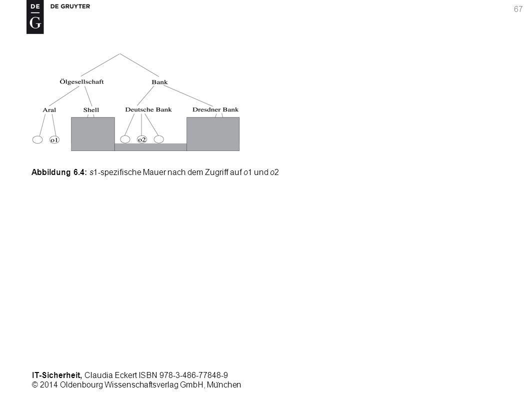 IT-Sicherheit, Claudia Eckert ISBN 978-3-486-77848-9 © 2014 Oldenbourg Wissenschaftsverlag GmbH, Mu ̈ nchen 67 Abbildung 6.4: s1-spezifische Mauer nach dem Zugriff auf o1 und o2