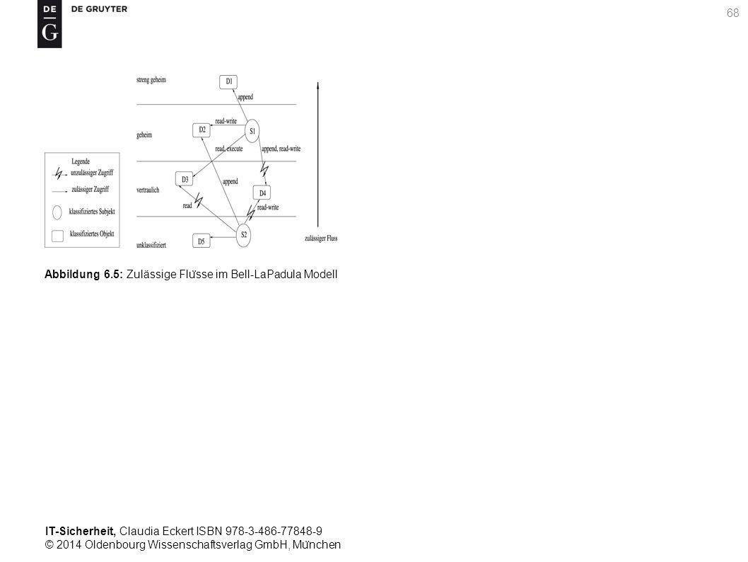 IT-Sicherheit, Claudia Eckert ISBN 978-3-486-77848-9 © 2014 Oldenbourg Wissenschaftsverlag GmbH, Mu ̈ nchen 68 Abbildung 6.5: Zulässige Flu ̈ sse im Bell-LaPadula Modell