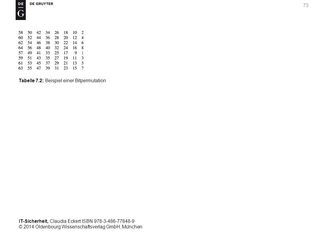 IT-Sicherheit, Claudia Eckert ISBN 978-3-486-77848-9 © 2014 Oldenbourg Wissenschaftsverlag GmbH, Mu ̈ nchen 73 Tabelle 7.2: Beispiel einer Bitpermutation