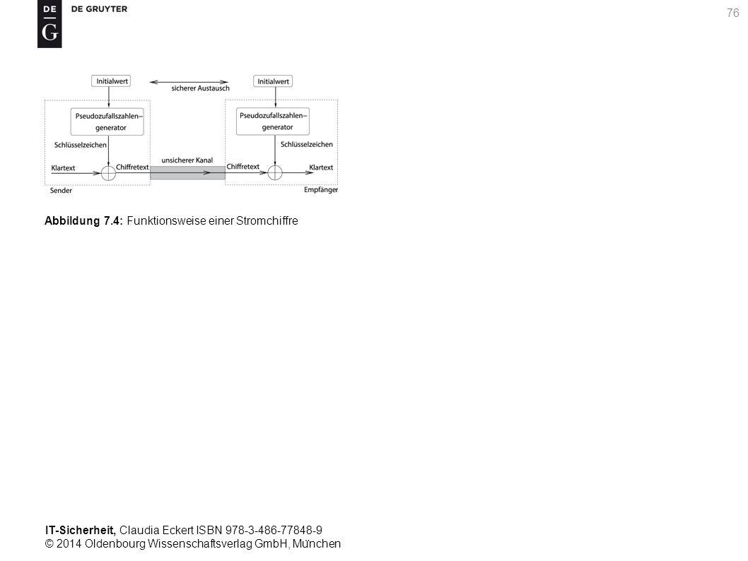 IT-Sicherheit, Claudia Eckert ISBN 978-3-486-77848-9 © 2014 Oldenbourg Wissenschaftsverlag GmbH, Mu ̈ nchen 76 Abbildung 7.4: Funktionsweise einer Stromchiffre