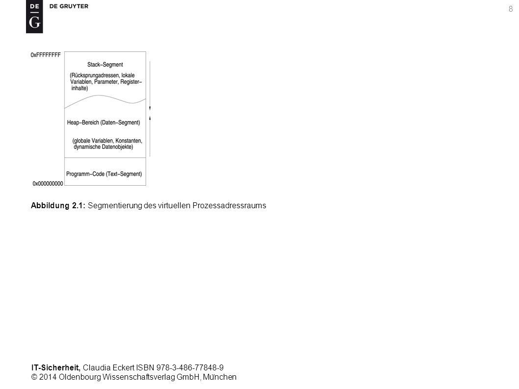 IT-Sicherheit, Claudia Eckert ISBN 978-3-486-77848-9 © 2014 Oldenbourg Wissenschaftsverlag GmbH, Mu ̈ nchen 8 Abbildung 2.1: Segmentierung des virtuellen Prozessadressraums