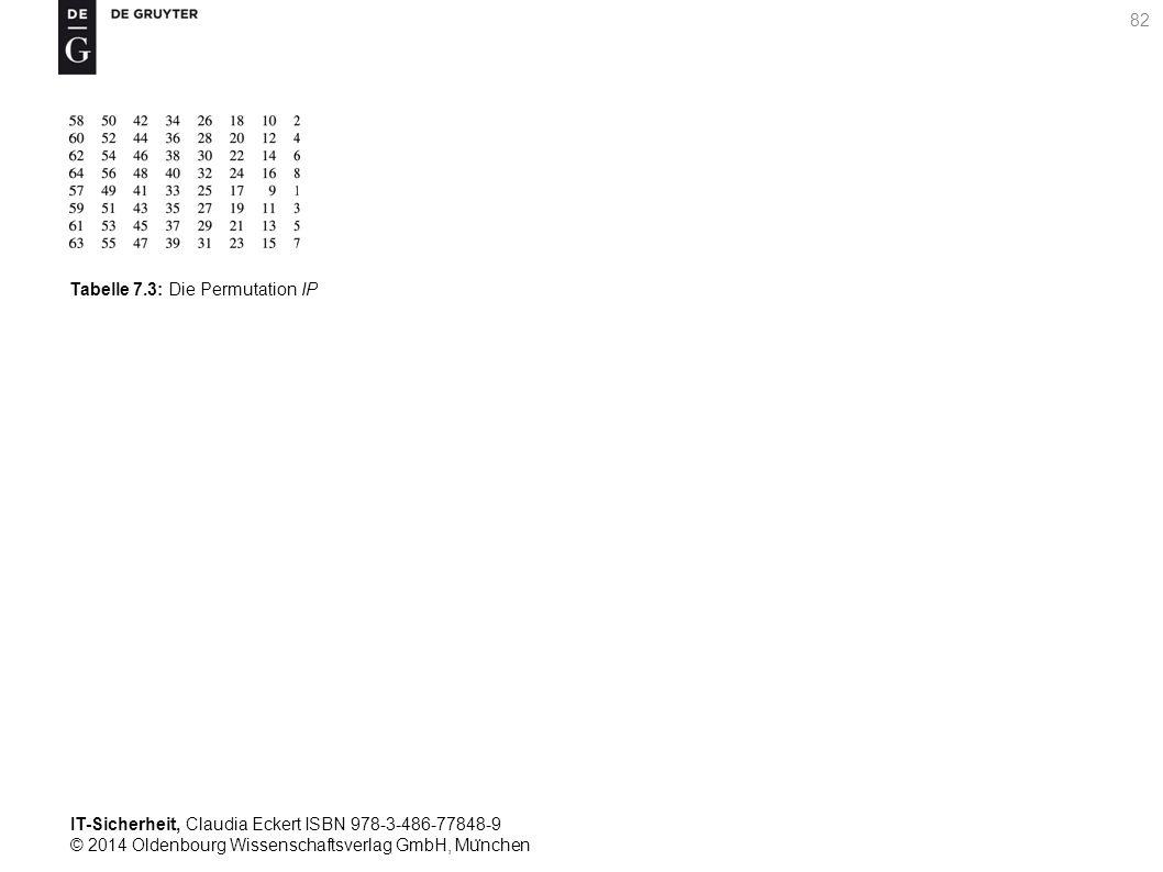 IT-Sicherheit, Claudia Eckert ISBN 978-3-486-77848-9 © 2014 Oldenbourg Wissenschaftsverlag GmbH, Mu ̈ nchen 82 Tabelle 7.3: Die Permutation IP