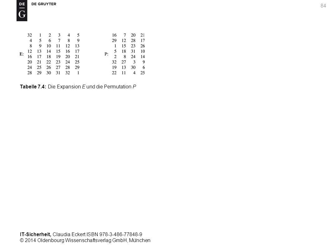 IT-Sicherheit, Claudia Eckert ISBN 978-3-486-77848-9 © 2014 Oldenbourg Wissenschaftsverlag GmbH, Mu ̈ nchen 84 Tabelle 7.4: Die Expansion E und die Permutation P