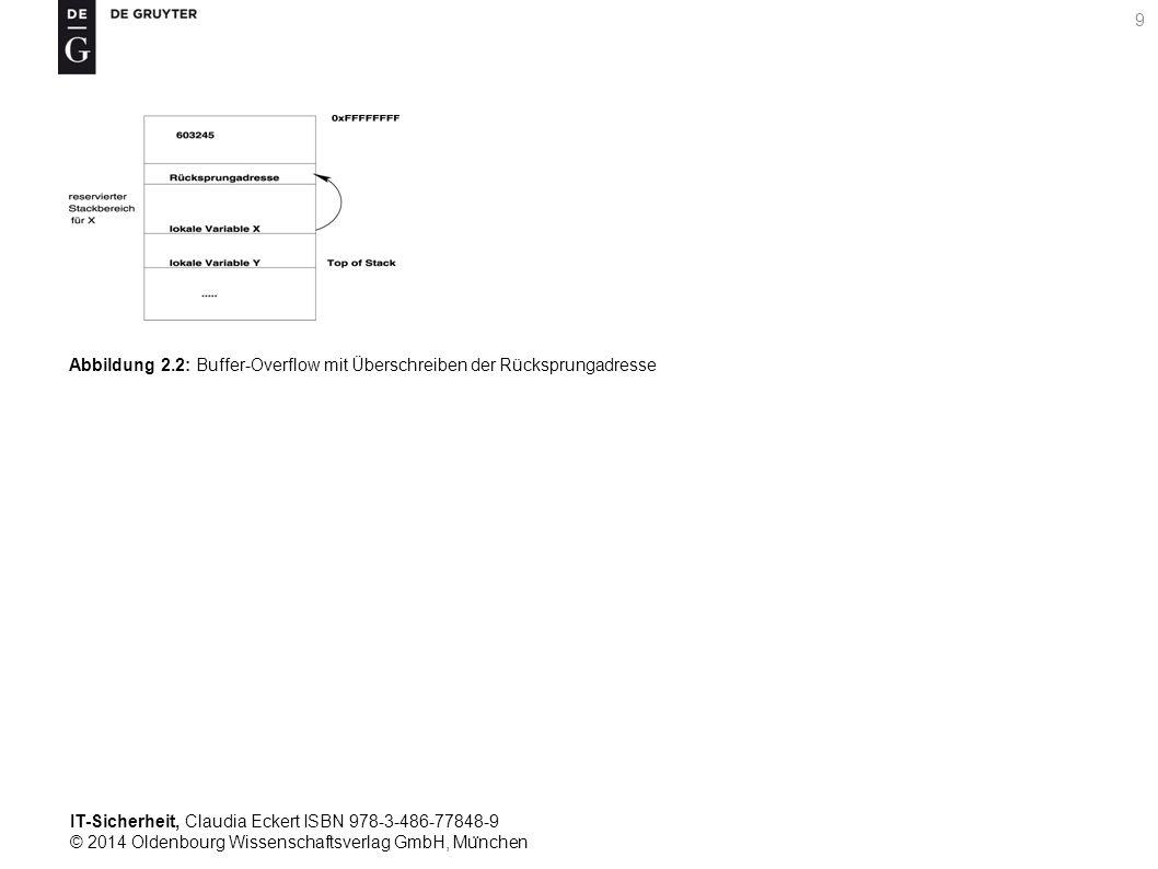 IT-Sicherheit, Claudia Eckert ISBN 978-3-486-77848-9 © 2014 Oldenbourg Wissenschaftsverlag GmbH, Mu ̈ nchen 9 Abbildung 2.2: Buffer-Overflow mit Überschreiben der Rücksprungadresse