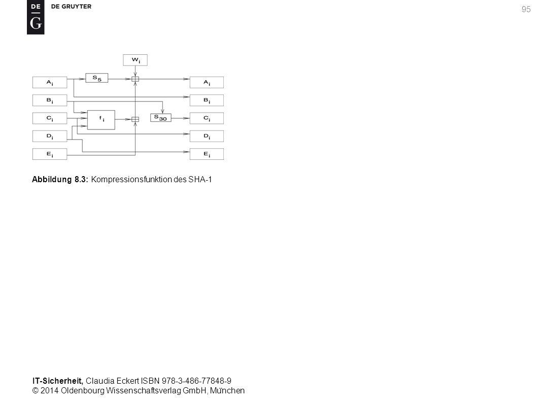 IT-Sicherheit, Claudia Eckert ISBN 978-3-486-77848-9 © 2014 Oldenbourg Wissenschaftsverlag GmbH, Mu ̈ nchen 95 Abbildung 8.3: Kompressionsfunktion des SHA-1