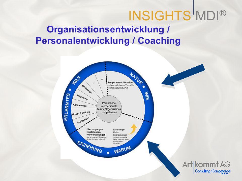Organisationsentwicklung / Personalentwicklung / Coaching INSIGHTS MDI ®