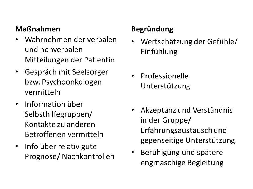 Maßnahmen Wahrnehmen der verbalen und nonverbalen Mitteilungen der Patientin Gespräch mit Seelsorger bzw. Psychoonkologen vermitteln Information über