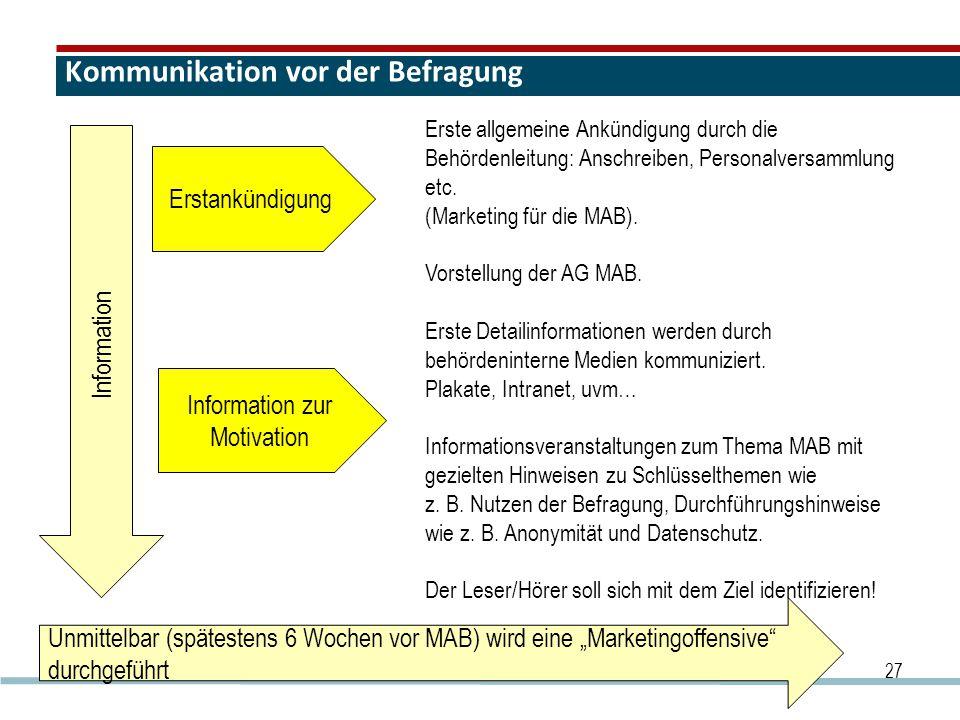 Kommunikation vor der Befragung 27 Erste allgemeine Ankündigung durch die Behördenleitung: Anschreiben, Personalversammlung etc. (Marketing für die MA