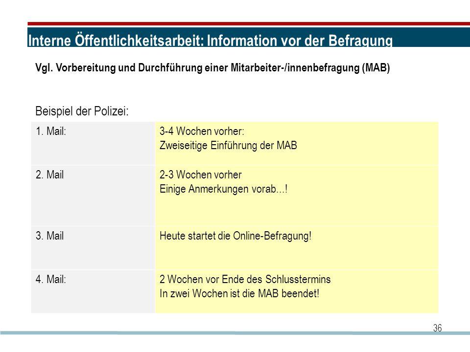Interne Öffentlichkeitsarbeit: Information vor der Befragung 1. Mail:3-4 Wochen vorher: Zweiseitige Einführung der MAB 2. Mail2-3 Wochen vorher Einige