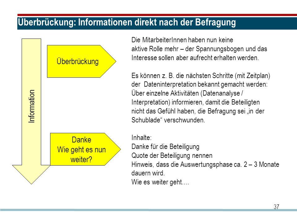 Überbrückung: Informationen direkt nach der Befragung 37 Die MitarbeiterInnen haben nun keine aktive Rolle mehr – der Spannungsbogen und das Interesse sollen aber aufrecht erhalten werden.