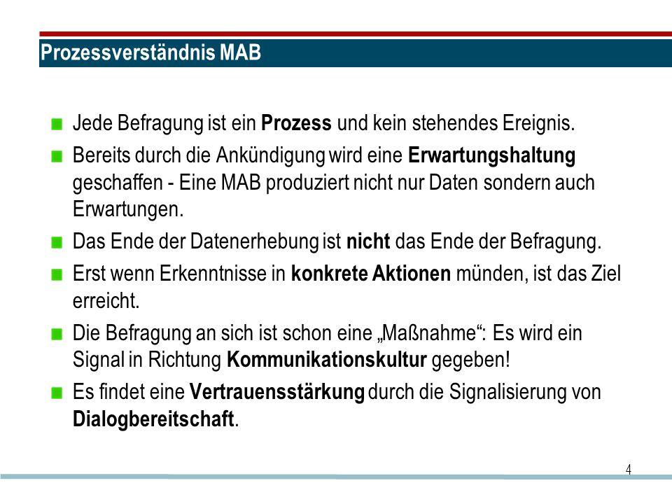 Steuerungsgruppe MAB Führungskräfte information Mitarbeiter- information 15