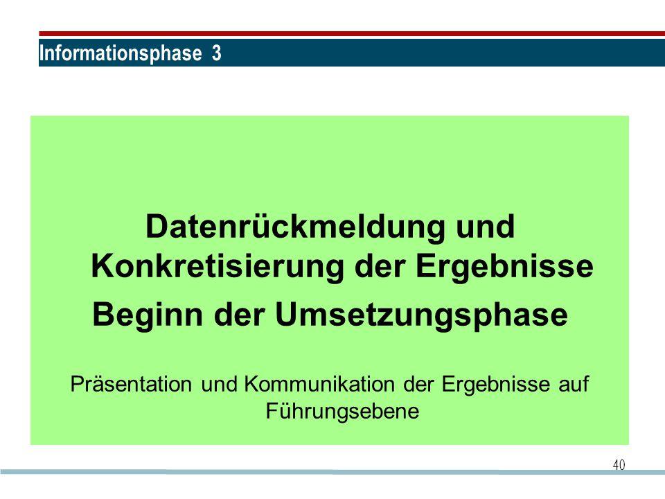 Informationsphase 3 Datenrückmeldung und Konkretisierung der Ergebnisse Beginn der Umsetzungsphase Präsentation und Kommunikation der Ergebnisse auf Führungsebene 40