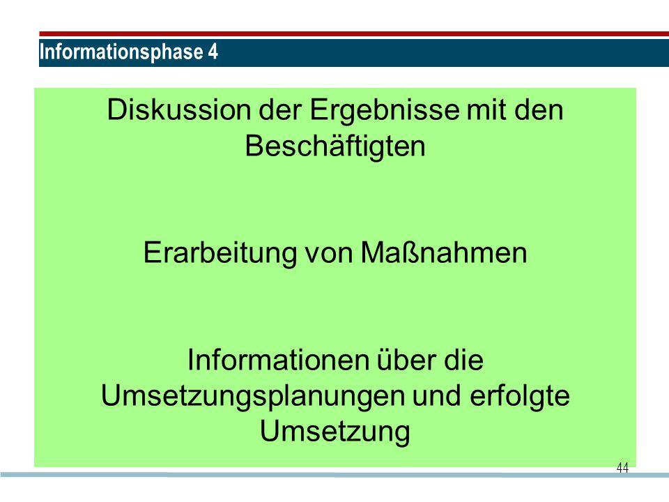 Informationsphase 4 Diskussion der Ergebnisse mit den Beschäftigten Erarbeitung von Maßnahmen Informationen über die Umsetzungsplanungen und erfolgte Umsetzung 44
