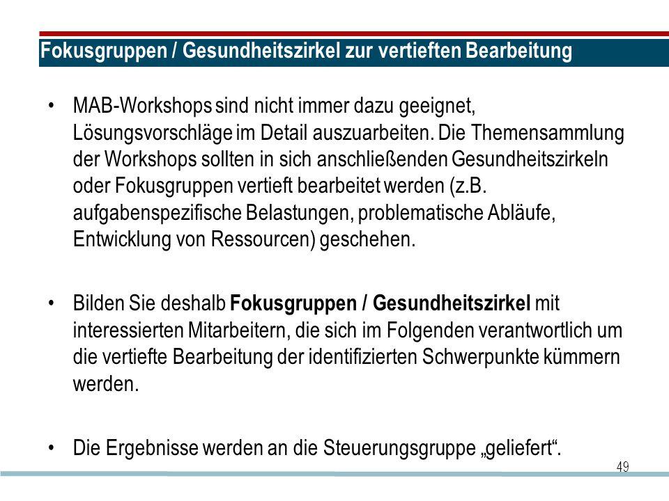 Fokusgruppen / Gesundheitszirkel zur vertieften Bearbeitung MAB-Workshops sind nicht immer dazu geeignet, Lösungsvorschläge im Detail auszuarbeiten. D