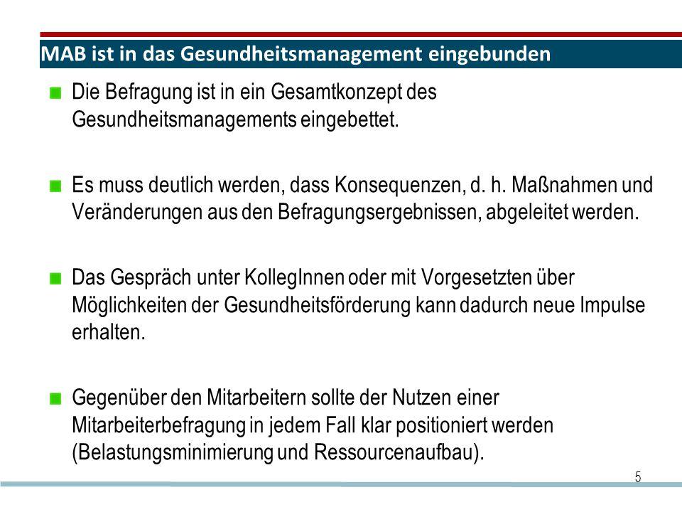 Interne Öffentlichkeitsarbeit: Information vor der Befragung 1.