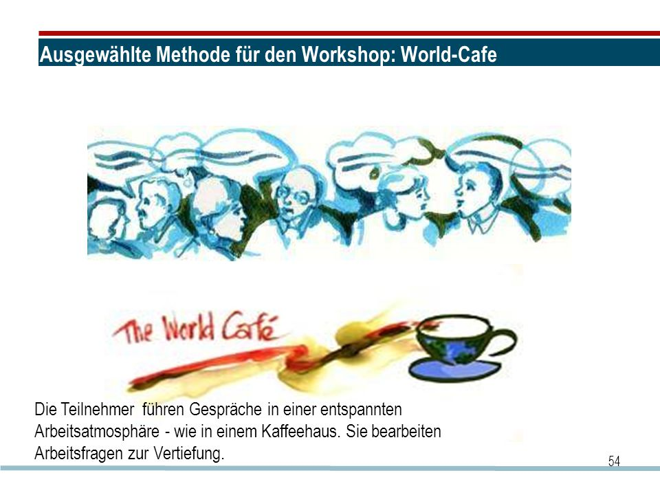 Ausgewählte Methode für den Workshop: World-Cafe 54 Die Teilnehmer führen Gespräche in einer entspannten Arbeitsatmosphäre - wie in einem Kaffeehaus.