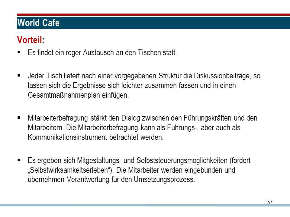 57 World Cafe Vorteil:  Es findet ein reger Austausch an den Tischen statt.  Jeder Tisch liefert nach einer vorgegebenen Struktur die Diskussionbeit