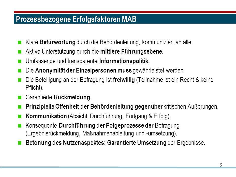 Prozessbezogene Erfolgsfaktoren MAB Klare Befürwortung durch die Behördenleitung, kommuniziert an alle. Aktive Unterstützung durch die mittlere Führun