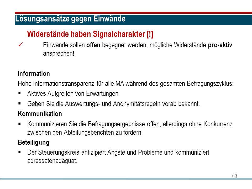 Lösungsansätze gegen Einwände Widerstände haben Signalcharakter [!] Einwände sollen offen begegnet werden, mögliche Widerstände pro-aktiv ansprechen!