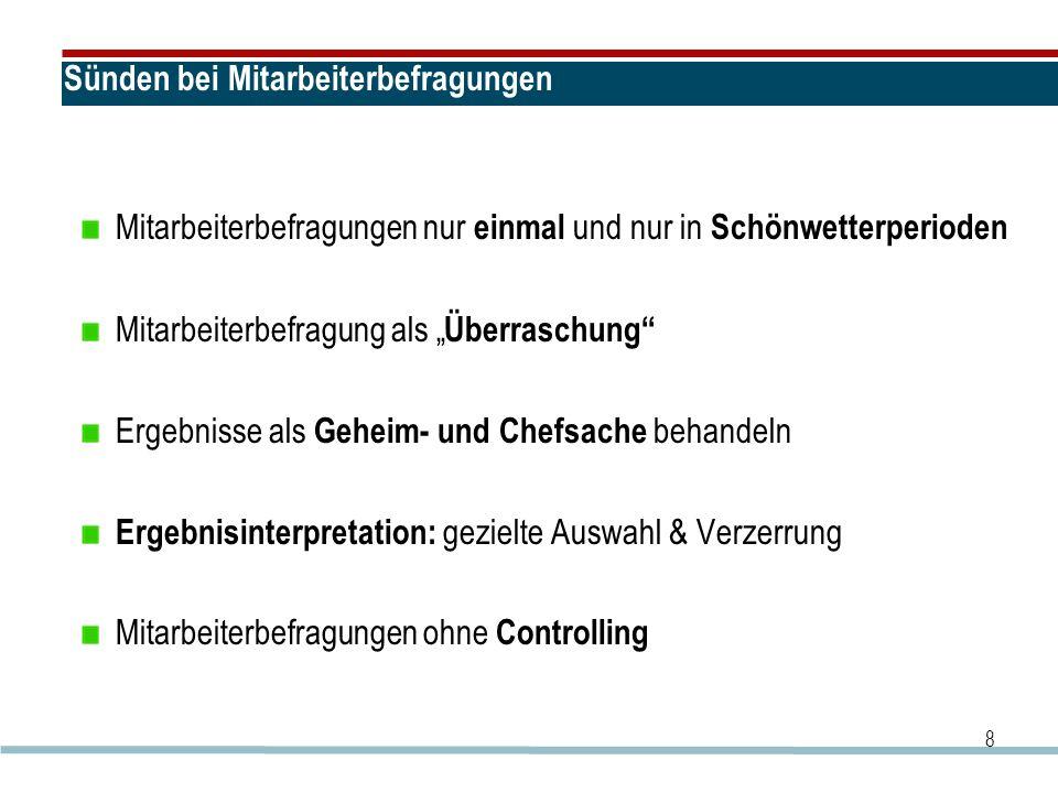 Längerfristige Vorbereitung Kontakt und Beauftragung von IDTZ und AfS Evtl.